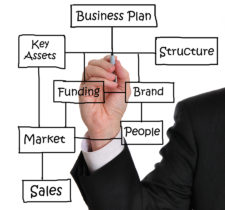 Post image for How to create a cleaning services business plan quickly and easily